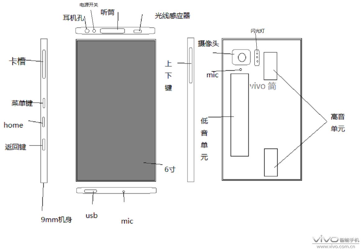 主要电路板都移到后方,9mm的机身厚度,可以把那些电路完全容纳下.