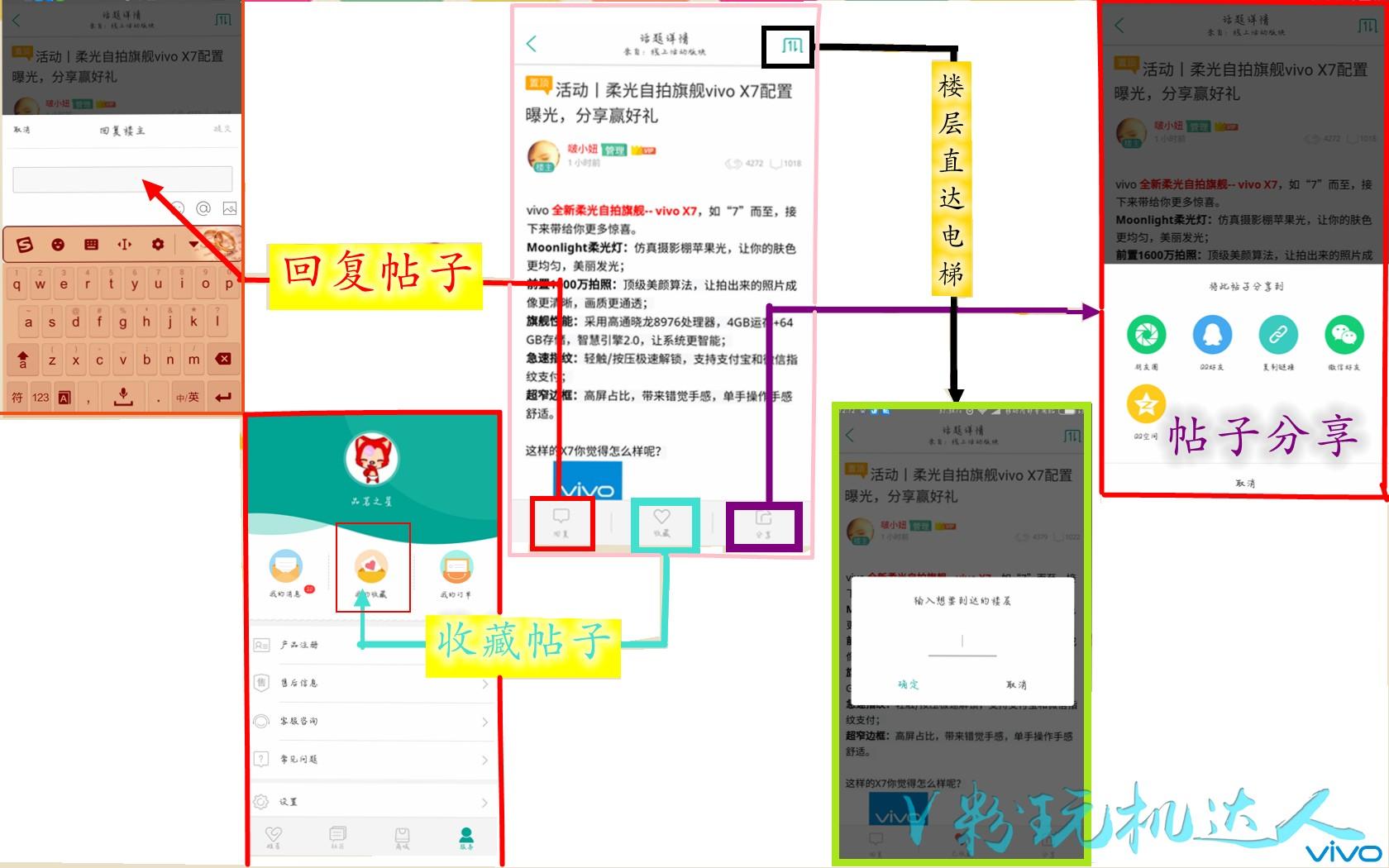 帖子界面介绍.jpg