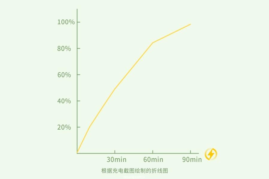 电池折线图.jpg