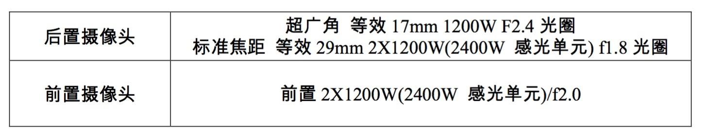 X23 -022a摄像头参数.jpg