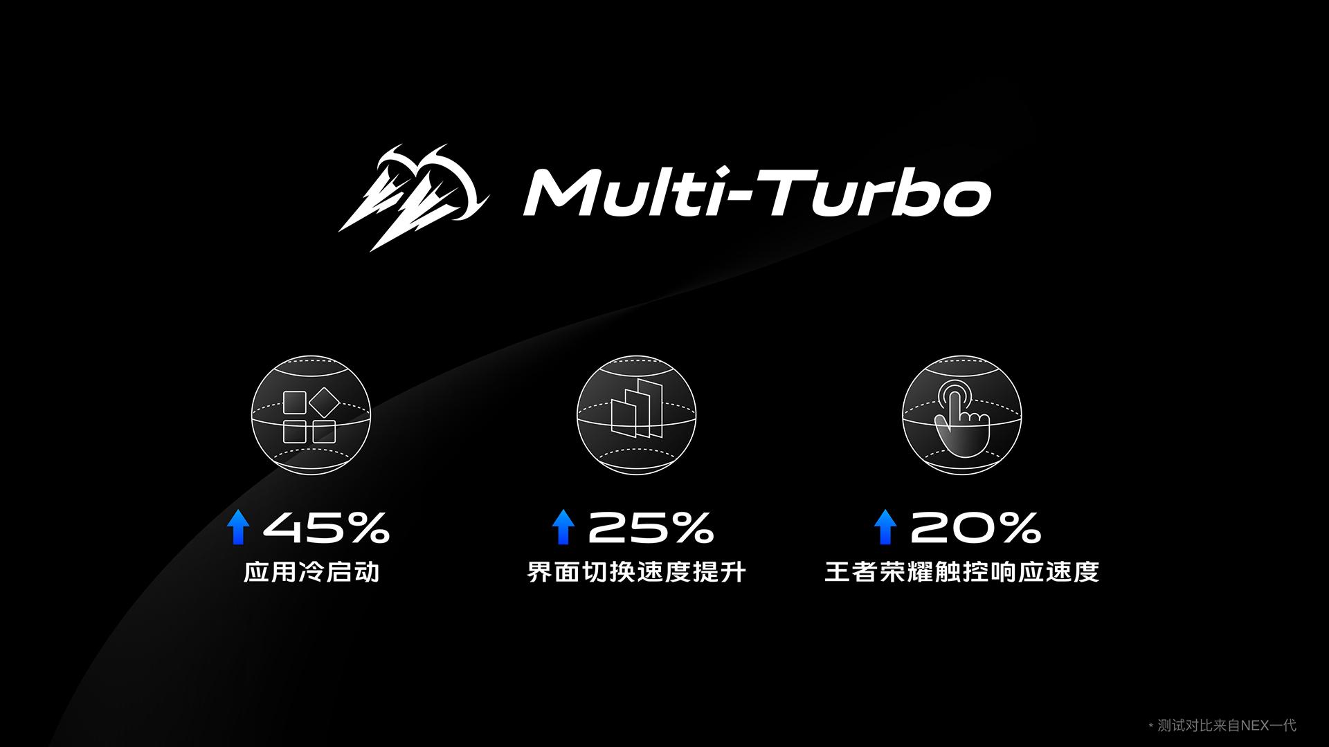 06-multi-turbo.jpg