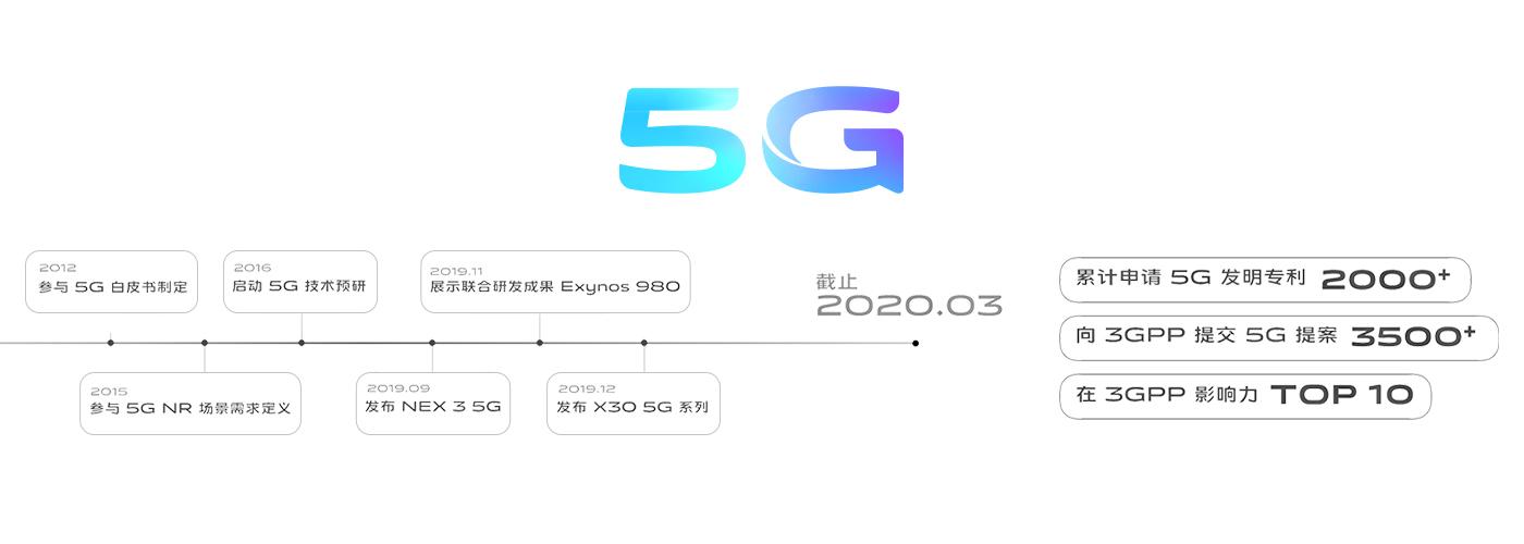 2、vivo-5G历史背书-3.jpg