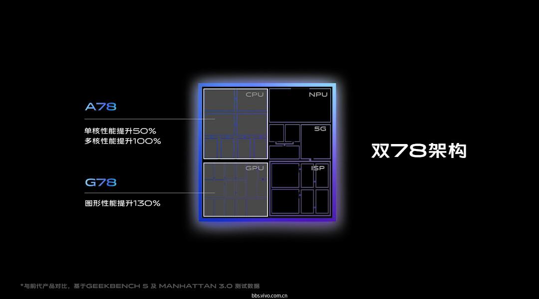 25【全球首个双 78 架构】.jpg