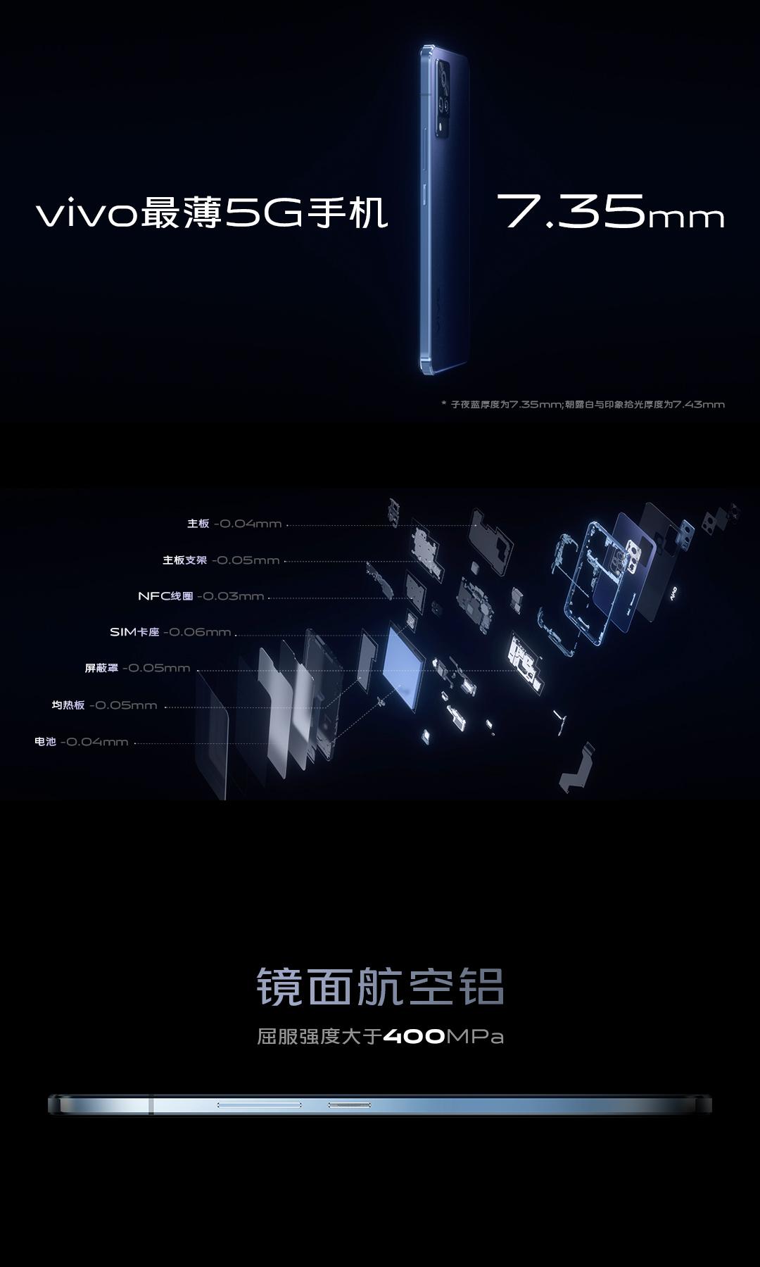 3【vivo最薄5G手机】.jpg